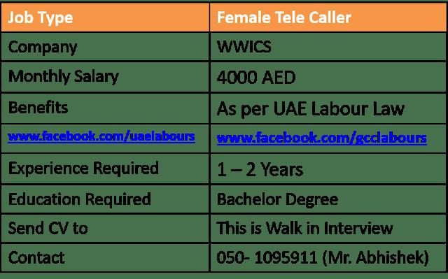 Dubai Jobs, UAE Jobs, Abu Dhabi Jobs, Sharjah Jobs