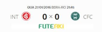 O placar de Internacional 0x0 Coritiba pela 1ª rodada da Copa Sul-Minas-Rio 2016.