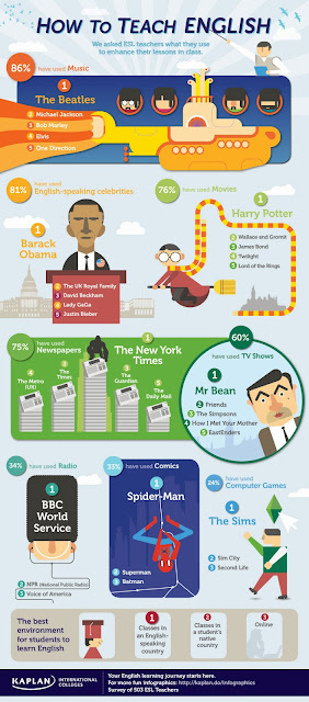 ESL teaching ideas infographic