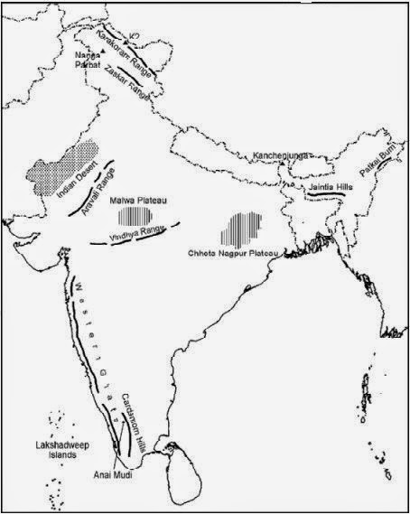 NCERT Solutions for Class 9th: Ch 2 Physical Features of