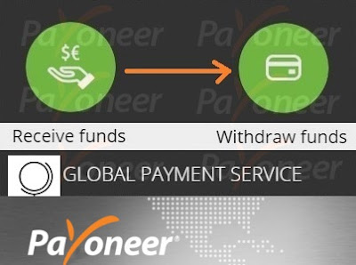 global-Payment-service