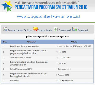 Ayo daftarkan diri kamu menjadi pengabdi sejati sebagai SM3T Indonesia