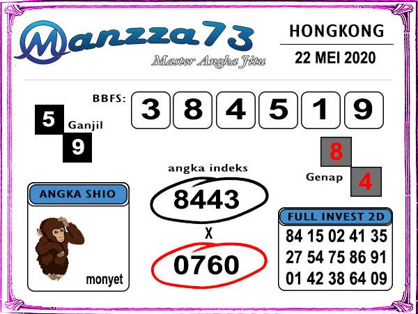 Manzza73 Togel Hongkong