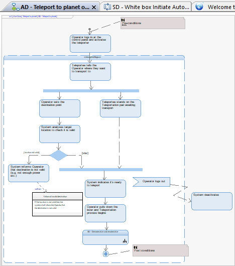 Making executable mbse fun with ibm rational rhapsody ccuart Choice Image