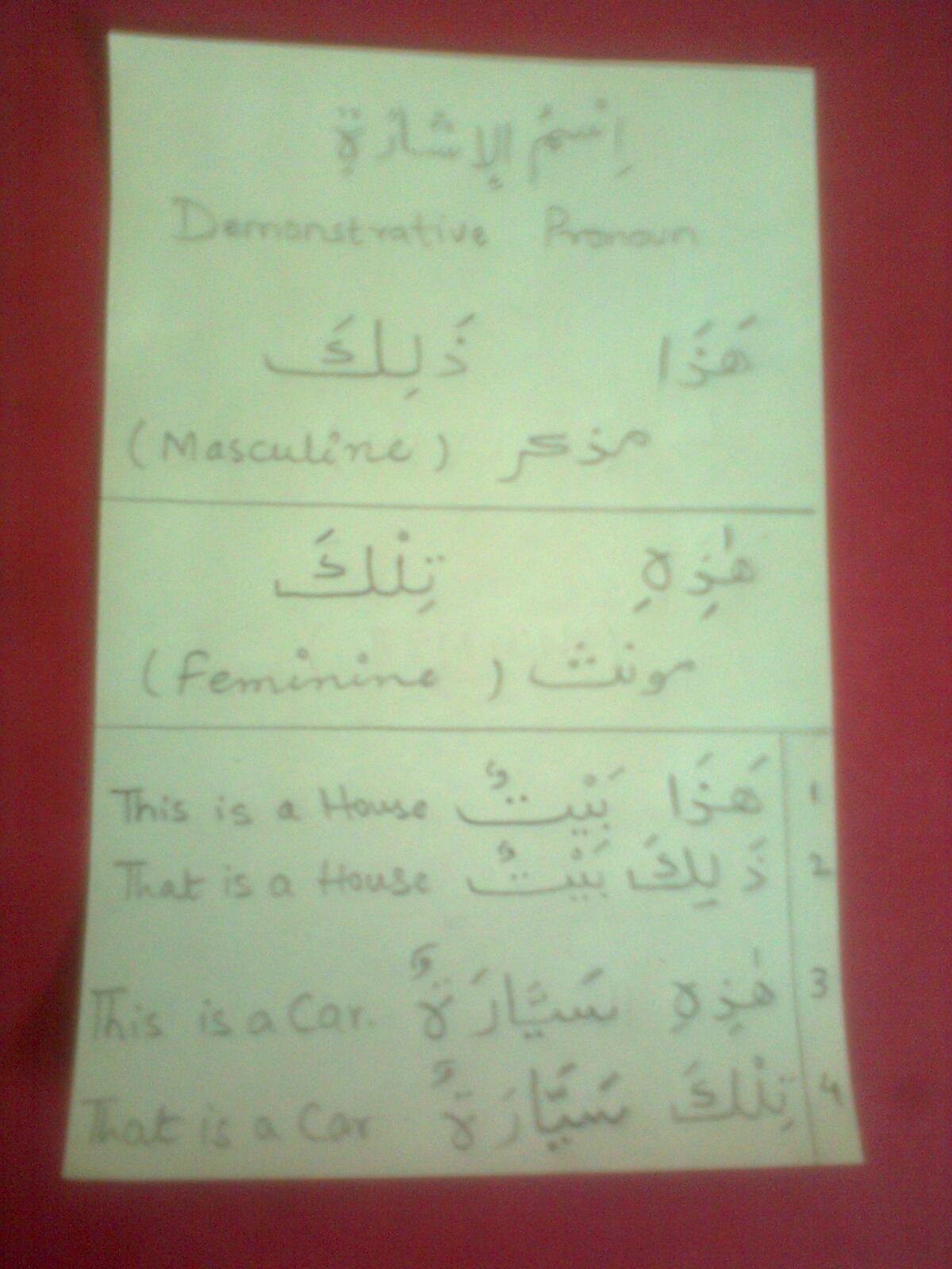 Learn Arabic: Part#7 ISM-UL-ISHARA ( Demonstrative Pronouns) [ 1600 x 1200 Pixel ]