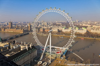kincir London Eye