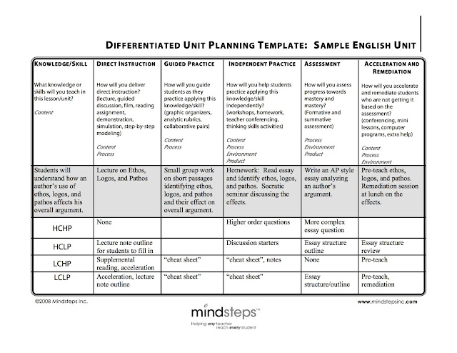 lesson plan template for differentiated instruction - mrs cook 39 s blog how to differentiate your lessons