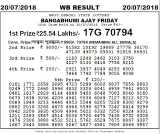 https://www.rojgarresultcard.com/2016/07/west-bengal-state-lottery-results-draw.html