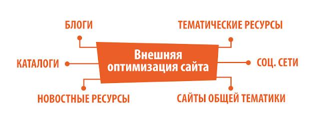 https://www.freeseo.inf.ua/2018/05/gde-naiti-vneshnie-ssiki.html