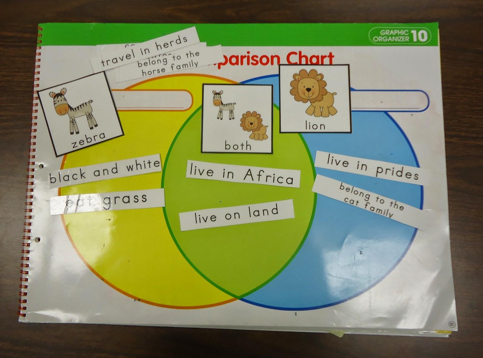 Kindertrips Lesson Plans For Dec 8 12 Amp Dec 15 19