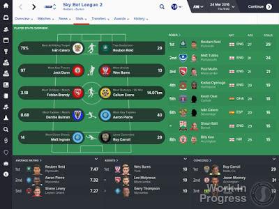 Football Manager 2016 v7.0.1 Apk + Data