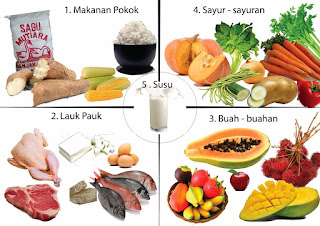 Makanan 4 Sehat 5 Sempurna