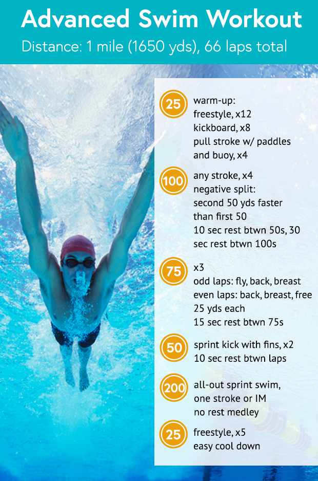 Swim Workouts & Extreme Diets for Fast Weight Loss