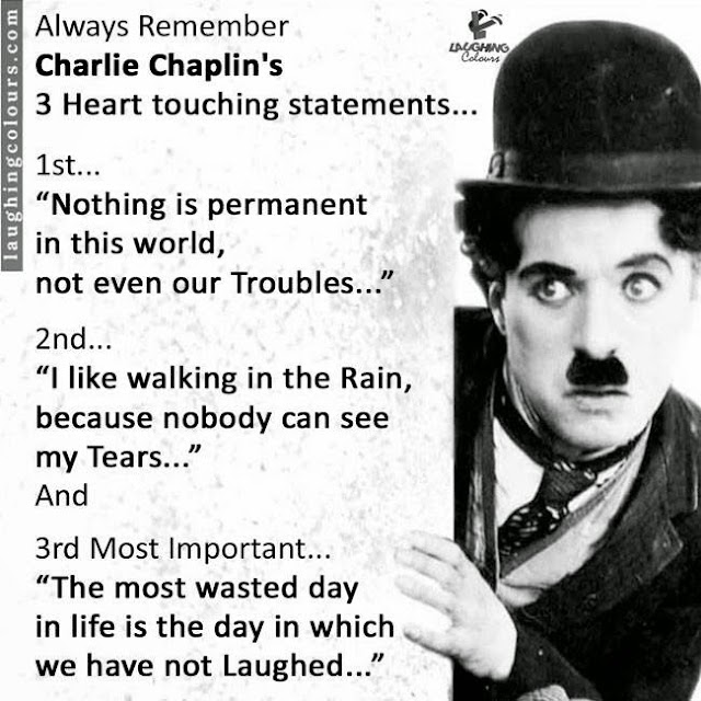 Always Remember Charlie Chaplin's