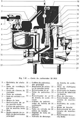Fuscão: Regulagem do carburador Solex H30 PIC
