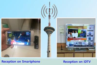 dtt tv models, digital terrestrial television tv models, iDTV (integrated DVB-T tuner), idtv price