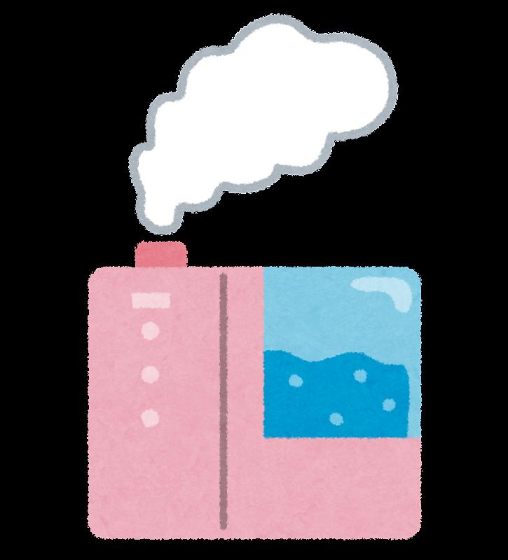 加湿器の種類と選び方・2019人気加湿器ランキングTOP3
