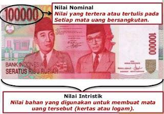Macam-macam Nilai Uang: Jenis-jenis Uang Berdasarkan Nilainya