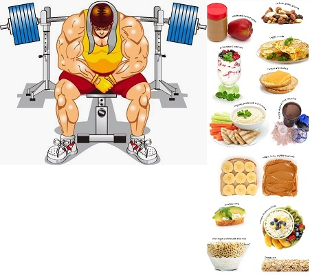 A Very Best Simple Program Anybody Can Follow To Gain Mass