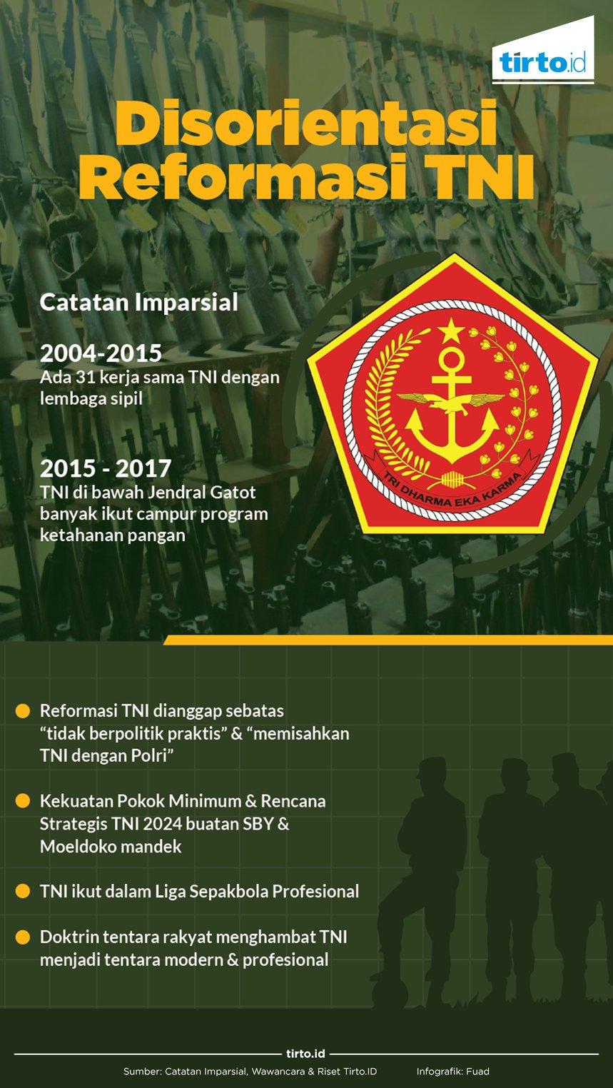 "Warga Kampung Dadap, Tangerang: ""Laporkan Intimidasi TNI ke Komnas HAM"""