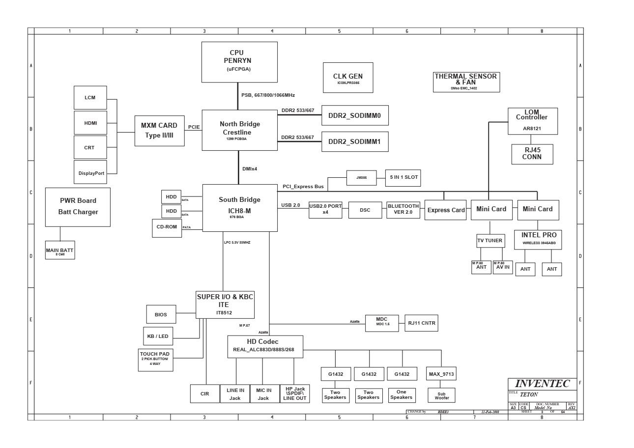 medium resolution of schematic acer aspire 8920g inventec teton