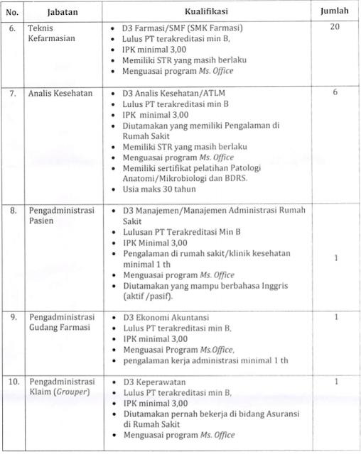 Lowongan Kerja Rekrutmen Tenaga Kontrak Rumah Sakit UGM Tahun 2017
