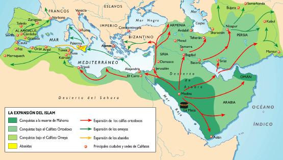 Espansión Islam Antigüedad tardía