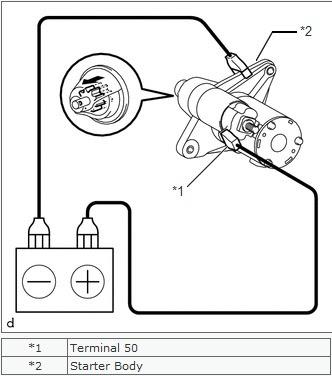 PEMERIKSAAN  STARTER (untuk Automatic Transmission) 1NR-VE