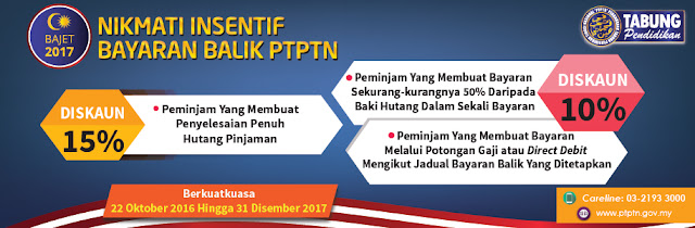 Discount on PTPTN Education Loan Repayment Full / Half Settlement / Salary Deduction / Direct Debit