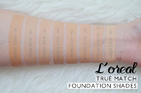SwatchLoreal Paris True Match Foundation Shades