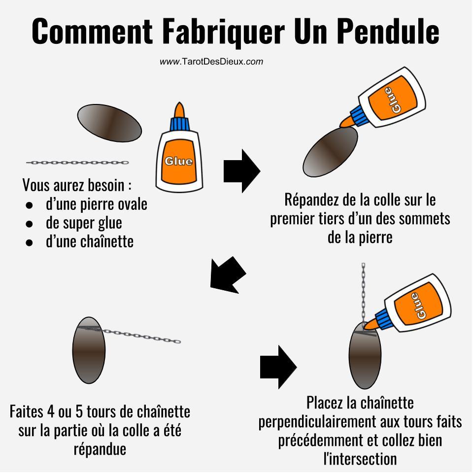 Les étapes pour fabriquer soir-même un pendule. #voyance #tutoriel #infographie #infographic #diy
