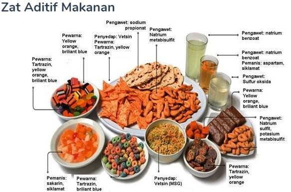 Pengertian Zat Aditif Pada Makanan Beserta Sifat, Macam-Macam Dan Dampak Yang Ditimbulkan Penggunanya