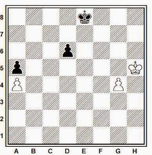 Estudio artístico de ajedrez compuesto por Reti (Berliner Tageblatt, 1923)