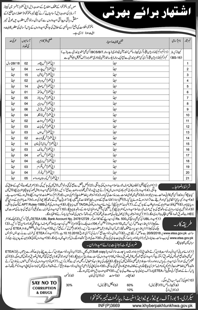 Latest Vacancies Announced in Office Of The Deputy Commissioner Govt of KPK 15 September 2018