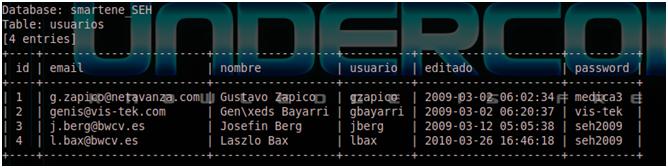 SQLi Automatizado con SQLMAP 8