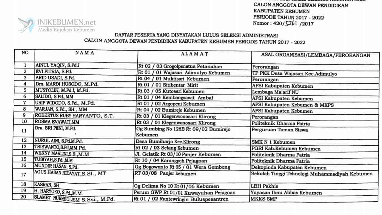 """Tiga Mantan Timses Bupati Kebumen """"Serbu"""" Seleksi Anggota Dewan Pendidikan"""
