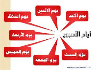 nama-nama hari dalam bahasa arab
