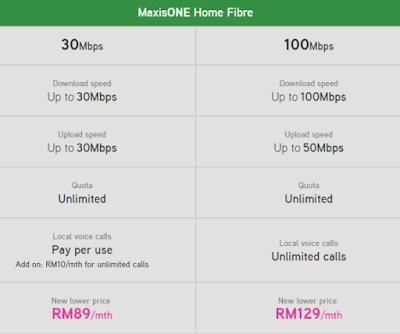 Jom Bertukar dari Unifi ke Maxis Fibre