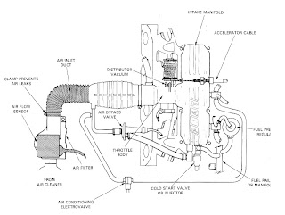 Gm 3100 Sfi V6 Engine 3.4 SFI Engine Wiring Diagram ~ Odicis