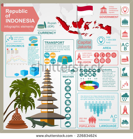 INDONESIA SALUTATION  CULTURE ~ LIVING IN INDONESIA