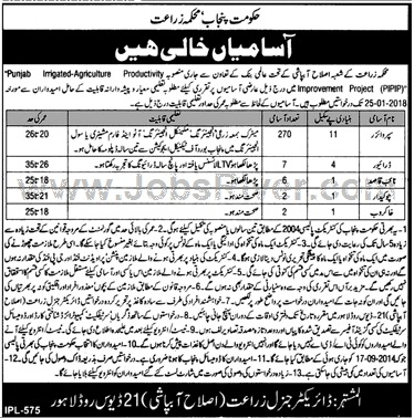 Jobs In Agriculture Department Govt of Punjab - Jobs in Lahore 2018