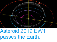 http://sciencythoughts.blogspot.com/2019/03/asteroid-2019-ew1-passes-earth.html