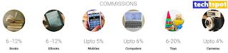 Flipkart Affiliate Commissions Image
