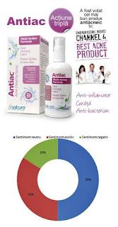 pareri forumuri Antiac Spray purificator antiacneic