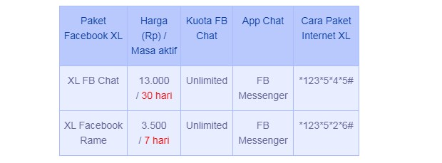 Paket Internet XL Unlimited FB Chat