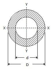 Engineering Mechanics question no. 02, set 20