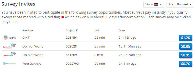ySense gpt survey task dinheiro ganhar ganha money cint opinionwold