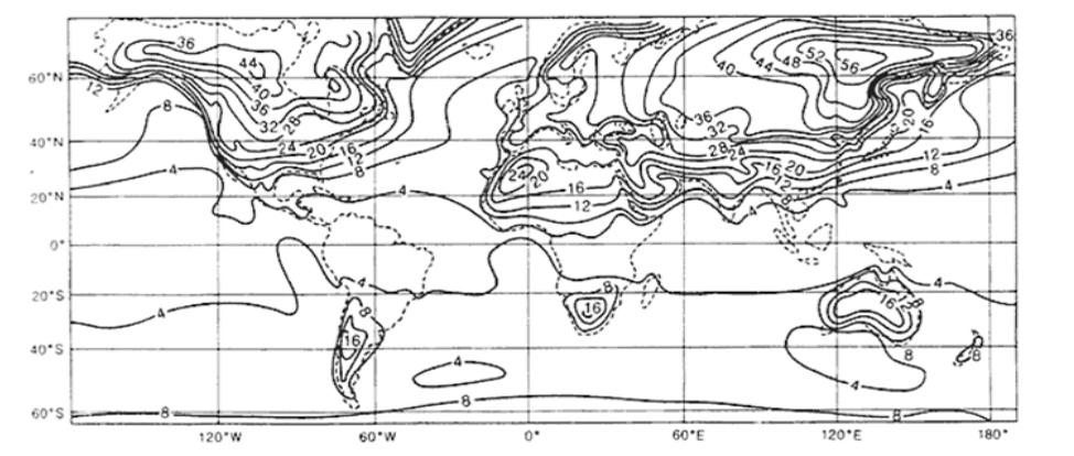 Representação gráfica da temperatura do ar