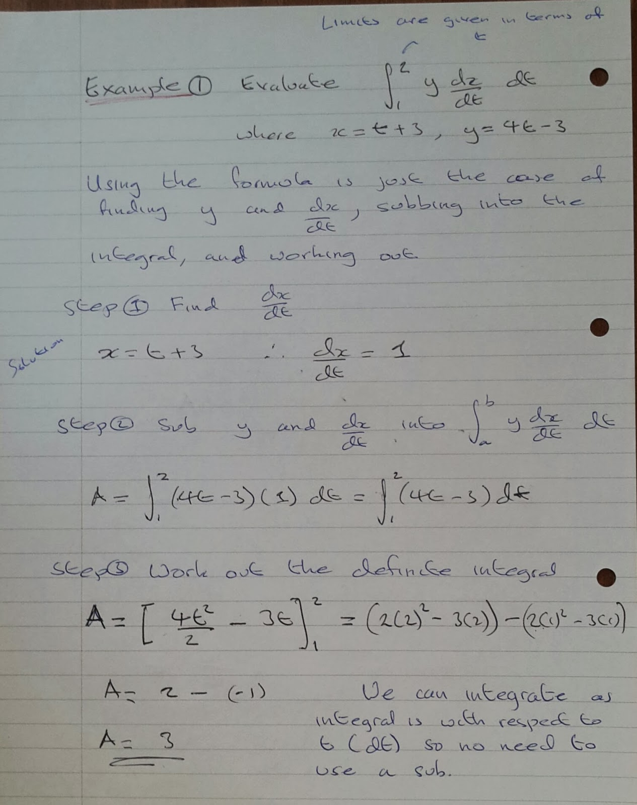 A Level Maths Notes: A2 Integration II: Parametric curves