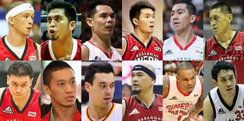 List of Ginebra San Miguel Players PBA Monikers (Alias) 2014-2015